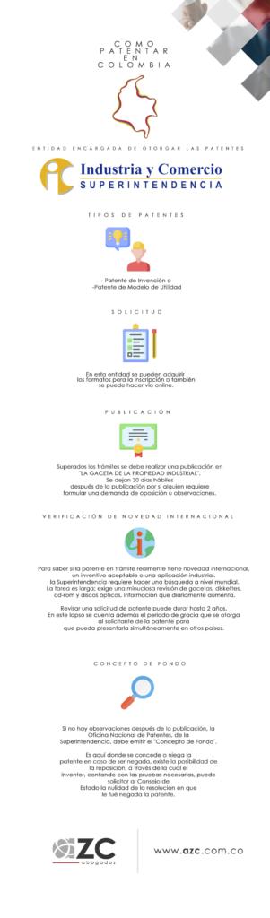 Como Patentar en Colombia